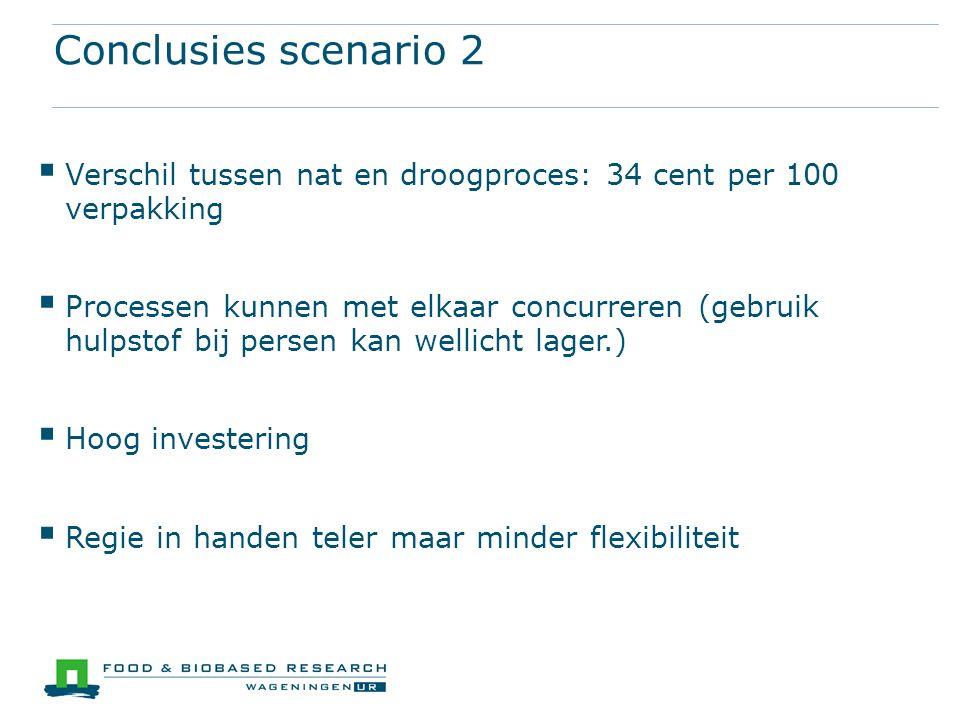 Conclusies scenario 2  Verschil tussen nat en droogproces: 34 cent per 100 verpakking  Processen kunnen met elkaar concurreren (gebruik hulpstof bij
