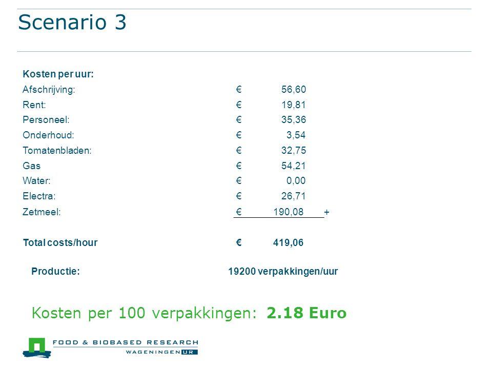 Scenario 3 Kosten per uur: Afschrijving: € 56,60 Rent: € 19,81 Personeel: € 35,36 Onderhoud: € 3,54 Tomatenbladen: € 32,75 Gas € 54,21 Water: € 0,00 E