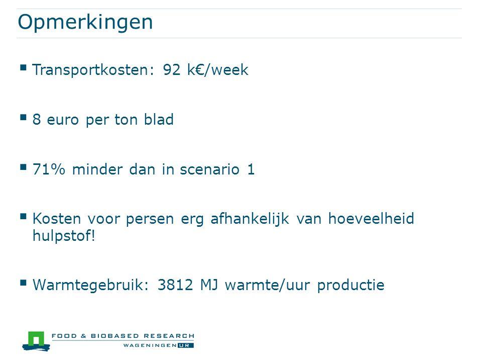 Opmerkingen  Transportkosten: 92 k€/week  8 euro per ton blad  71% minder dan in scenario 1  Kosten voor persen erg afhankelijk van hoeveelheid hu