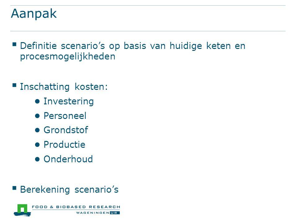 Aanpak  Definitie scenario's op basis van huidige keten en procesmogelijkheden  Inschatting kosten: ● Investering ● Personeel ● Grondstof ● Producti