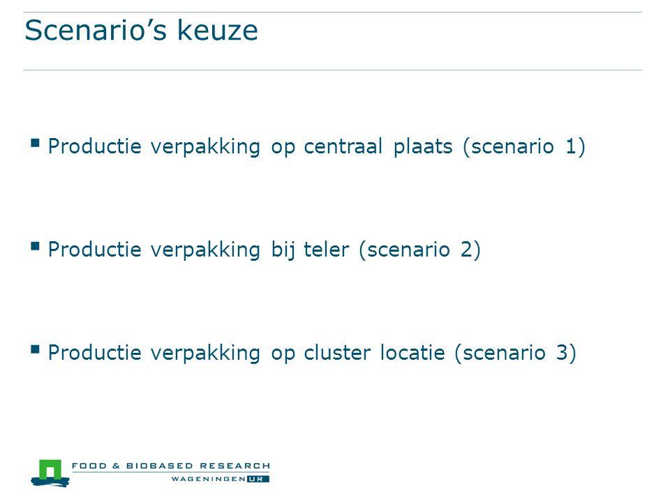 Scenario 1 (1 locatie)  Business model: Samenwerking met bestaande producent pulpproducten  Mogelijkheid om de blad te gebruiken in andere producten/verpakkingen  Grootschalig productie op 1 locatie  Telers kopen verpakking aan verpakkingsproducent