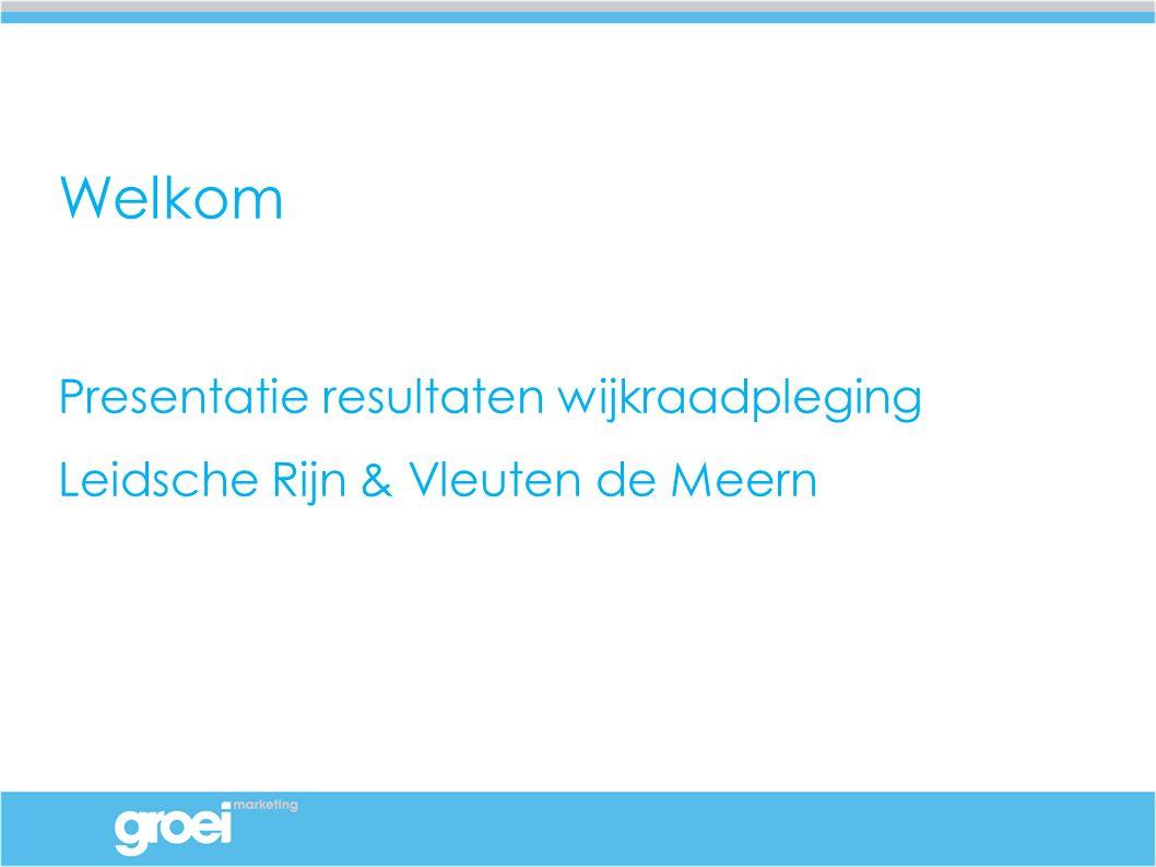 Welkom Presentatie resultaten wijkraadpleging Leidsche Rijn & Vleuten de Meern