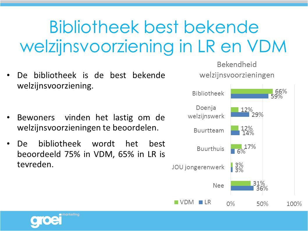 Bibliotheek best bekende welzijnsvoorziening in LR en VDM De bibliotheek is de best bekende welzijnsvoorziening.