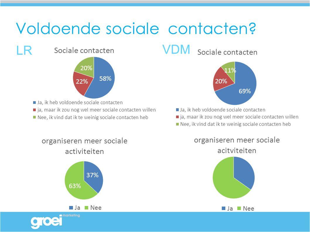 Voldoende sociale contacten LR VDM