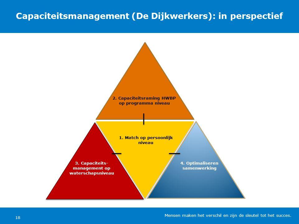 Capaciteitsmanagement (De Dijkwerkers): in perspectief 2.