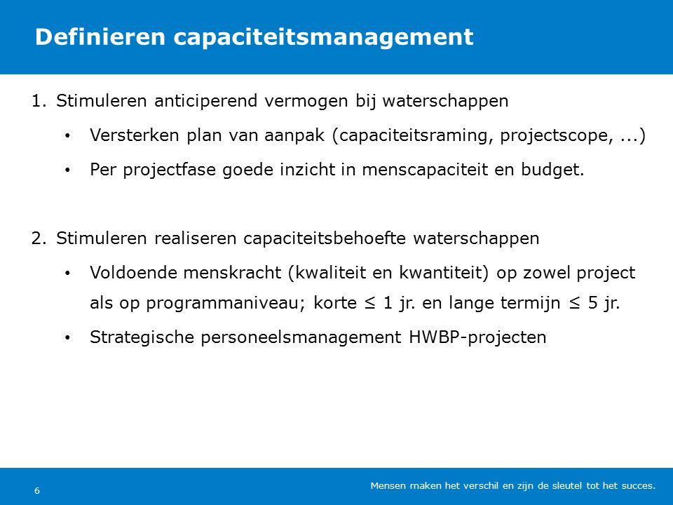 Definieren capaciteitsmanagement 1.Stimuleren anticiperend vermogen bij waterschappen Versterken plan van aanpak (capaciteitsraming, projectscope,...) Per projectfase goede inzicht in menscapaciteit en budget.
