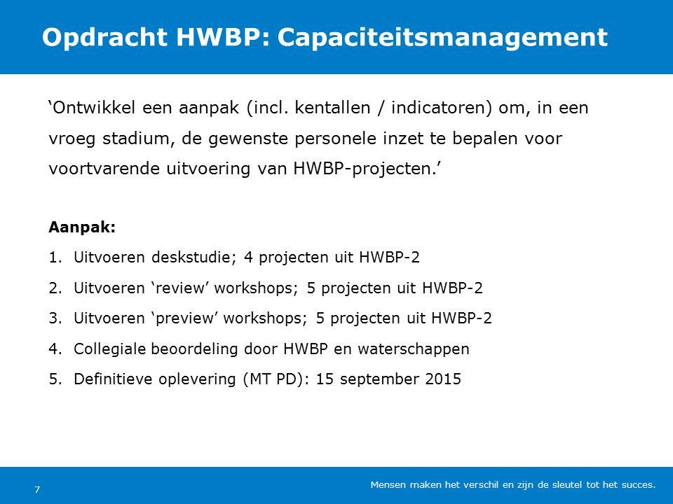 Opdracht HWBP: Capaciteitsmanagement 'Ontwikkel een aanpak (incl.