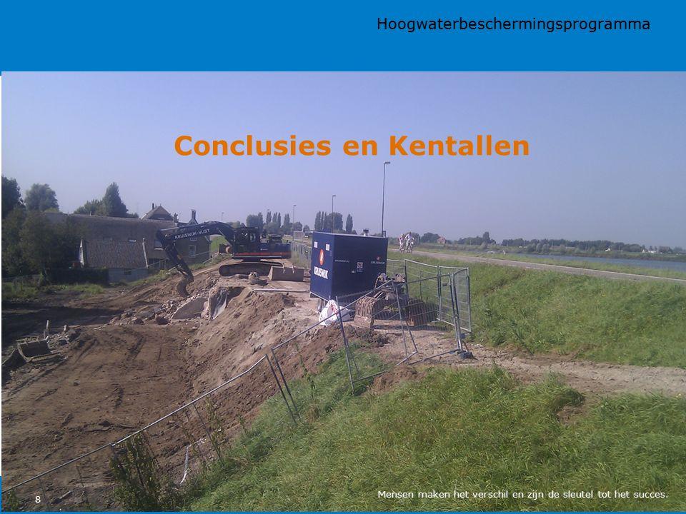 Conclusies en Kentallen Hoogwaterbeschermingsprogramma Mensen maken het verschil en zijn de sleutel tot het succes.