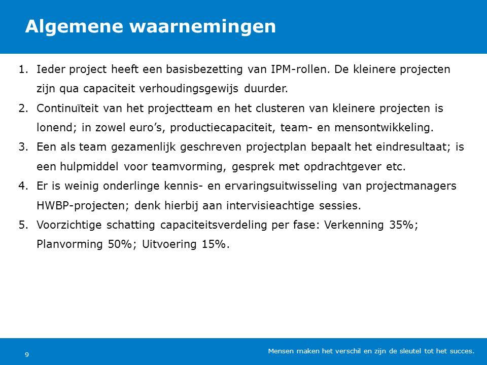 Algemene waarnemingen 1.Ieder project heeft een basisbezetting van IPM-rollen.