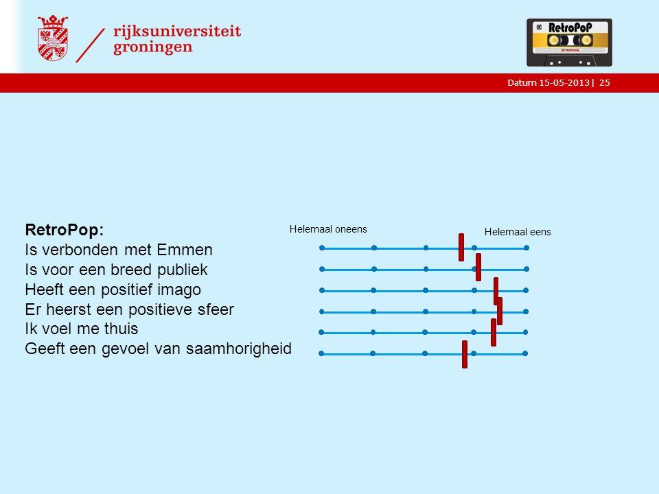 |Datum 15-05-2013 Helemaal oneens Helemaal eens RetroPop: Is verbonden met Emmen Is voor een breed publiek Heeft een positief imago Er heerst een posi