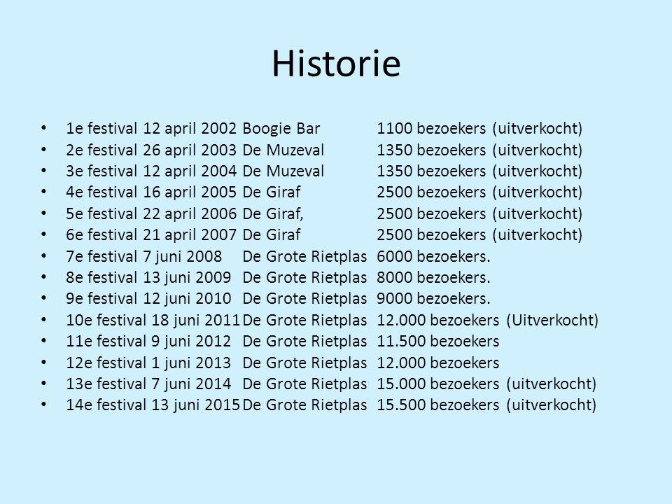 Historie 1e festival 12 april 2002Boogie Bar1100 bezoekers (uitverkocht) 2e festival 26 april 2003De Muzeval1350 bezoekers (uitverkocht) 3e festival 12 april 2004De Muzeval1350 bezoekers (uitverkocht) 4e festival 16 april 2005 De Giraf2500 bezoekers (uitverkocht) 5e festival 22 april 2006De Giraf,2500 bezoekers (uitverkocht) 6e festival 21 april 2007De Giraf2500 bezoekers (uitverkocht) 7e festival 7 juni 2008De Grote Rietplas 6000 bezoekers.