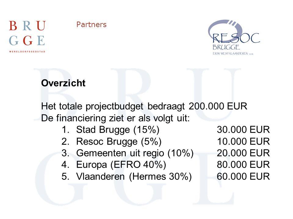 Partners Overzicht Het totale projectbudget bedraagt 200.000 EUR De financiering ziet er als volgt uit: 1.Stad Brugge (15%)30.000 EUR 2.Resoc Brugge (5%) 10.000 EUR 3.Gemeenten uit regio (10%)20.000 EUR 4.Europa (EFRO 40%)80.000 EUR 5.Vlaanderen (Hermes 30%)60.000 EUR