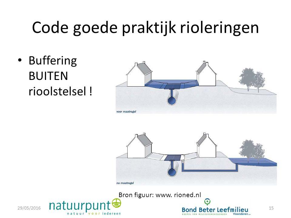 Code goede praktijk rioleringen Buffering BUITEN rioolstelsel .