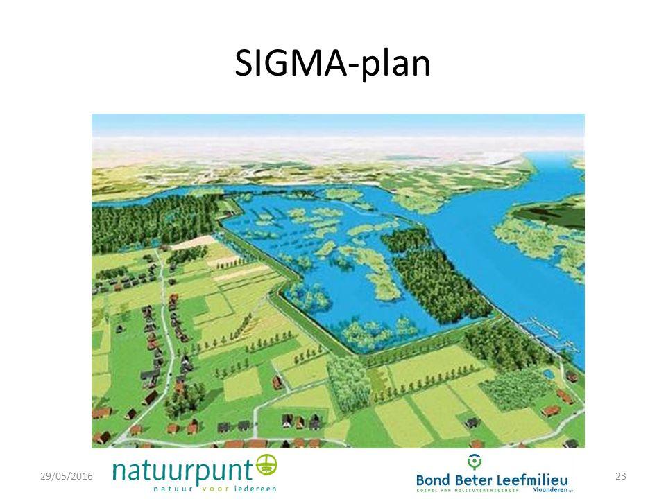 SIGMA-plan 29/05/201623
