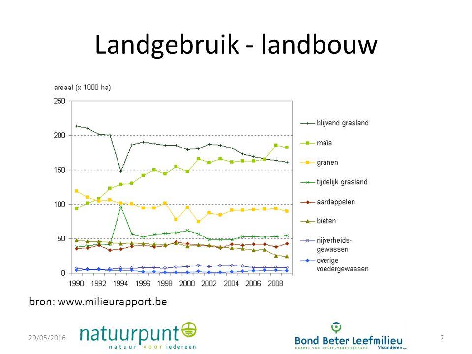 Maatregelen: plannen en structuren Stroomgebiedbenadering .
