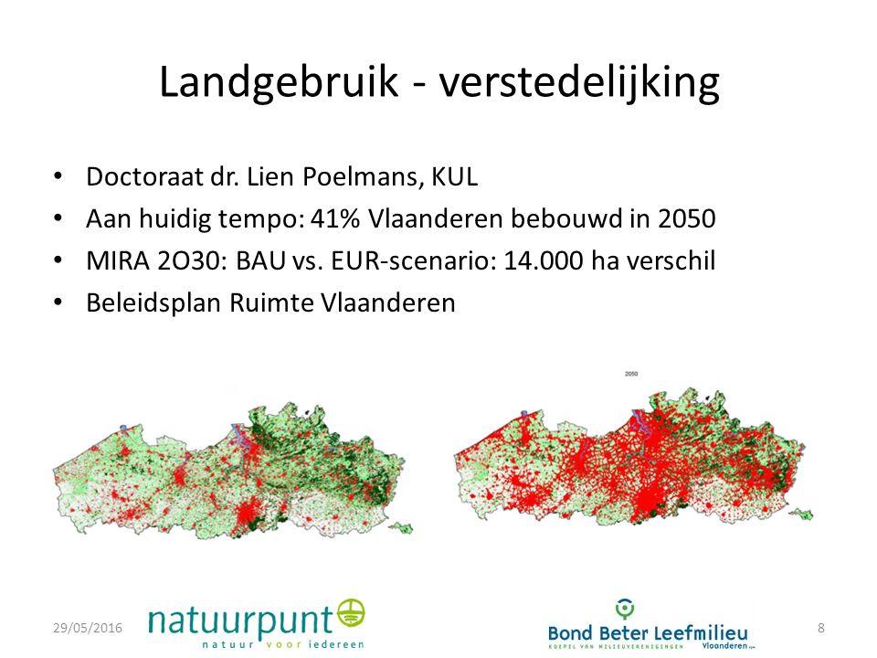 Landgebruik - verstedelijking Doctoraat dr.