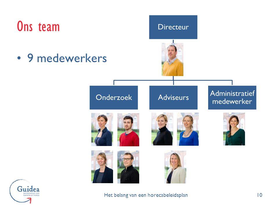Ons team 10 9 medewerkers Het belang van een horecabeleidsplan