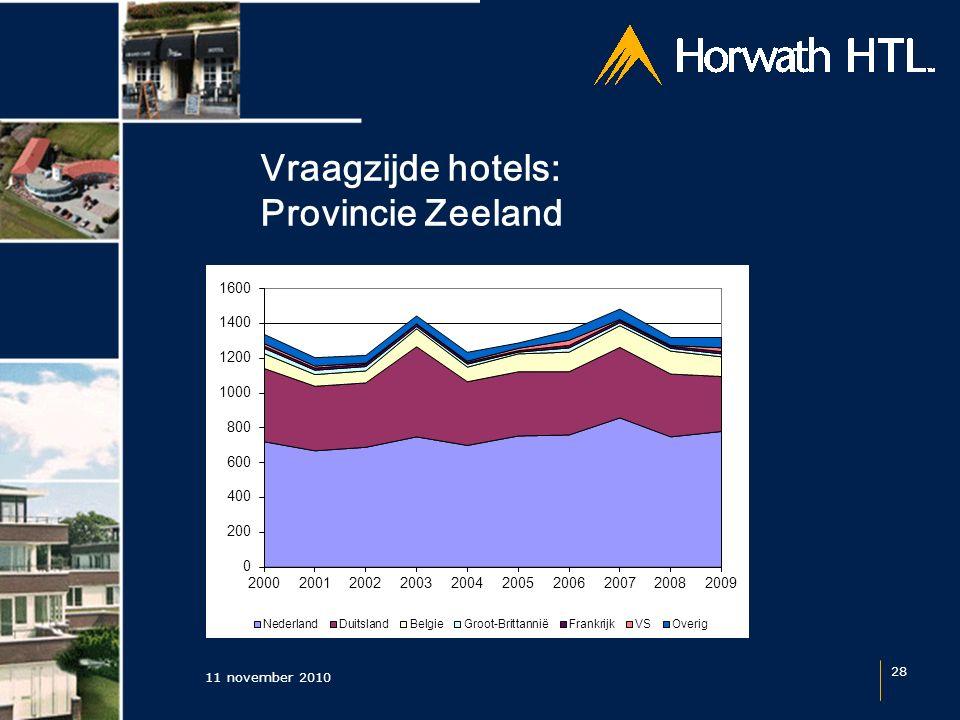 Vraagzijde hotels: Provincie Zeeland 11 november 2010 28