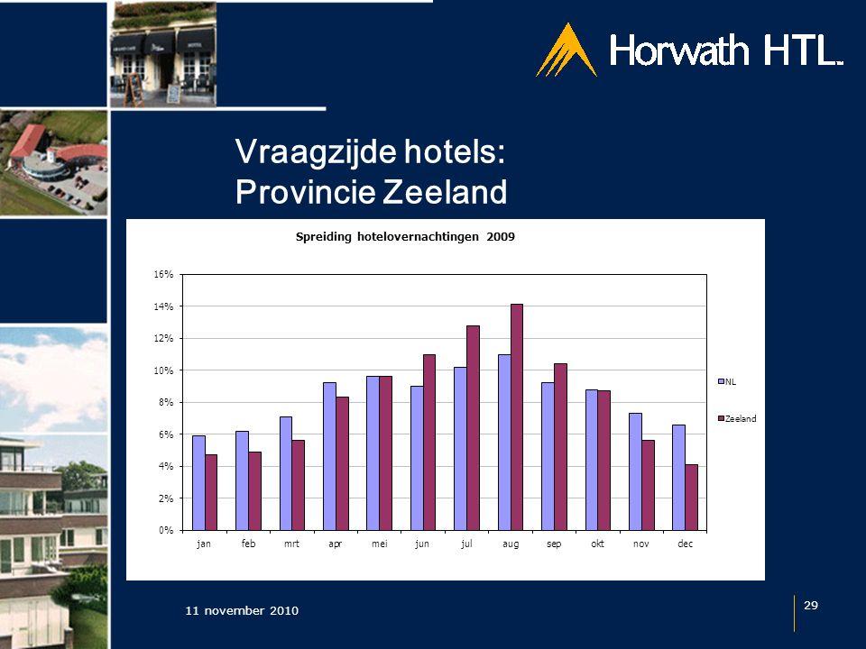 Vraagzijde hotels: Provincie Zeeland 11 november 2010 29