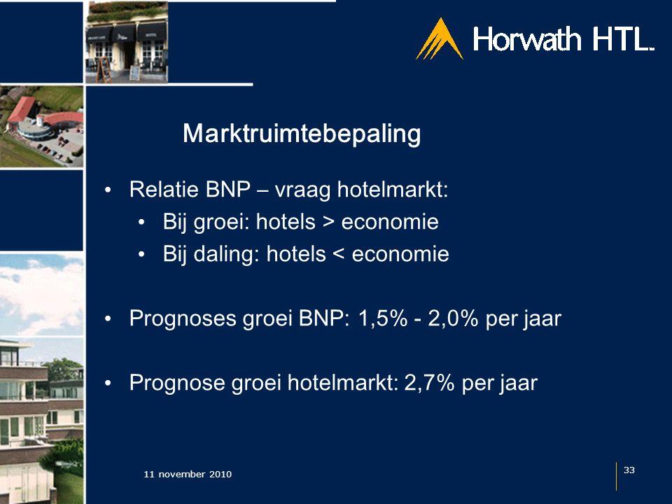 Marktruimtebepaling 11 november 2010 33 Relatie BNP – vraag hotelmarkt: Bij groei: hotels > economie Bij daling: hotels < economie Prognoses groei BNP