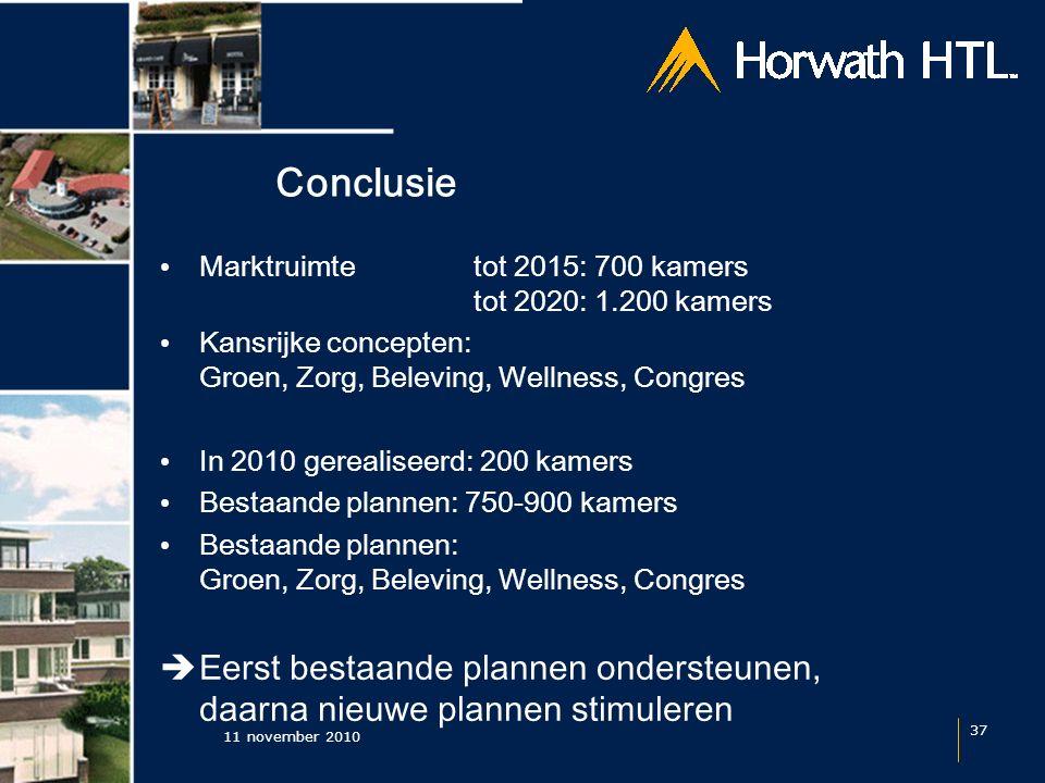 Conclusie 11 november 2010 37 Marktruimte tot 2015: 700 kamers tot 2020: 1.200 kamers Kansrijke concepten: Groen, Zorg, Beleving, Wellness, Congres In
