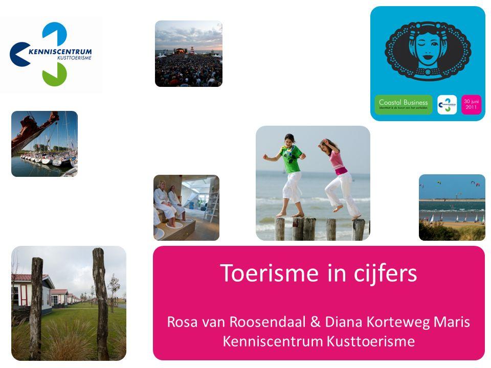 Toerisme in cijfers Rosa van Roosendaal & Diana Korteweg Maris Kenniscentrum Kusttoerisme