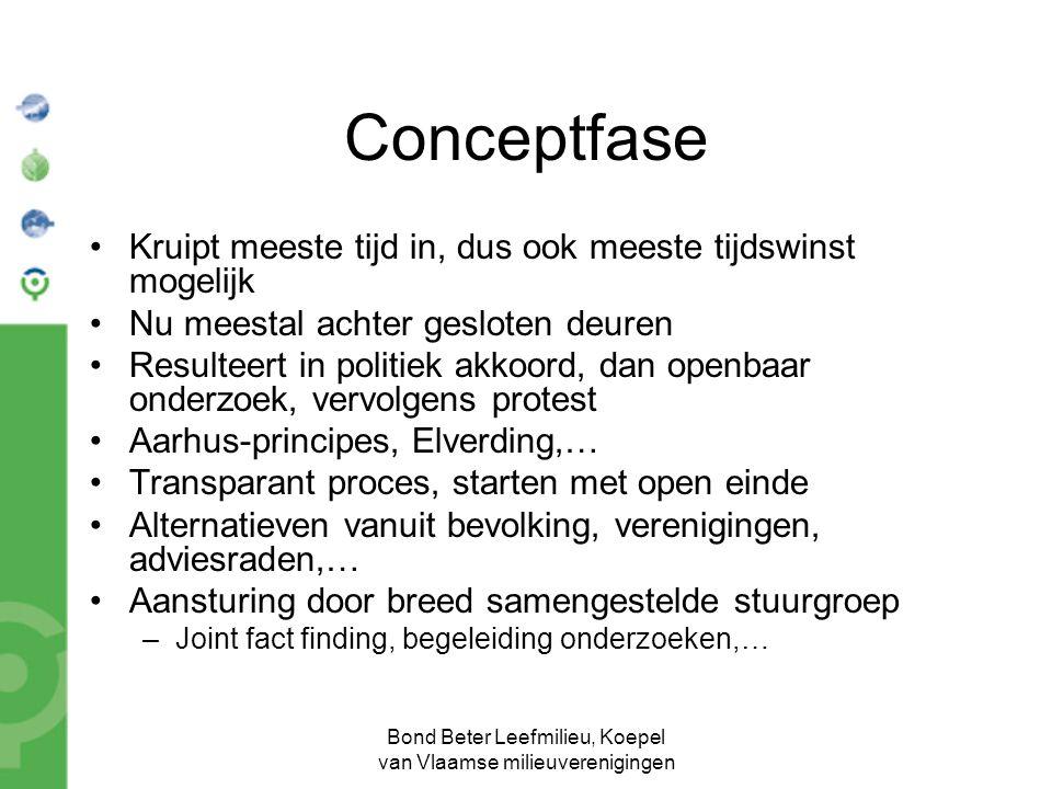 Bond Beter Leefmilieu, Koepel van Vlaamse milieuverenigingen Conceptfase Kruipt meeste tijd in, dus ook meeste tijdswinst mogelijk Nu meestal achter g