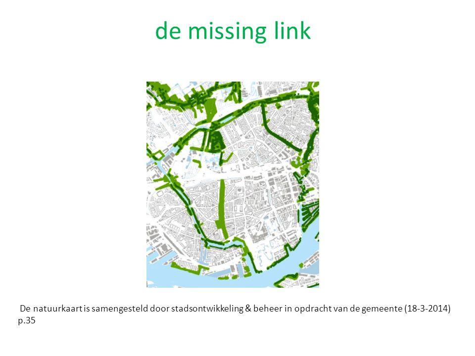 de missing link De natuurkaart is samengesteld door stadsontwikkeling & beheer in opdracht van de gemeente (18-3-2014) p.35