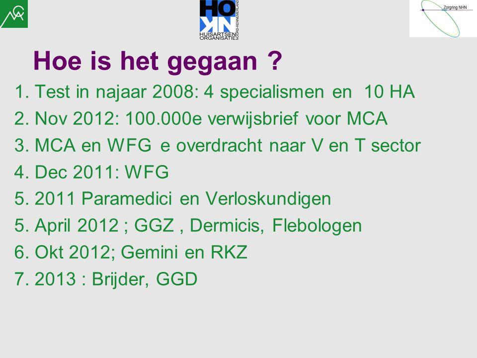 Hoe is het gegaan ? 1. Test in najaar 2008: 4 specialismen en 10 HA 2. Nov 2012: 100.000e verwijsbrief voor MCA 3. MCA en WFG e overdracht naar V en T