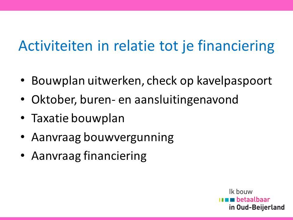 Activiteiten in relatie tot je financiering Bouwplan uitwerken, check op kavelpaspoort Oktober, buren- en aansluitingenavond Taxatie bouwplan Aanvraag