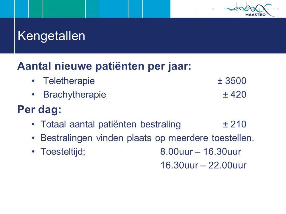 Kengetallen Aantal nieuwe patiënten per jaar: Teletherapie± 3500 Brachytherapie ± 420 Per dag: Totaal aantal patiënten bestraling ± 210 Bestralingen vinden plaats op meerdere toestellen.