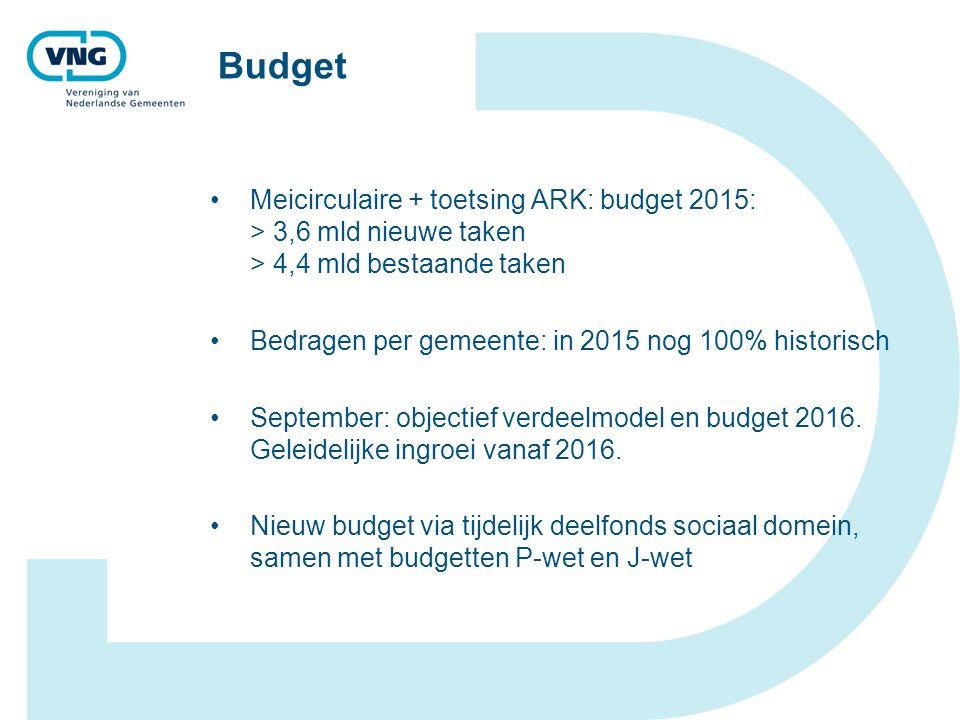 Budget Meicirculaire + toetsing ARK: budget 2015: > 3,6 mld nieuwe taken > 4,4 mld bestaande taken Bedragen per gemeente: in 2015 nog 100% historisch September: objectief verdeelmodel en budget 2016.