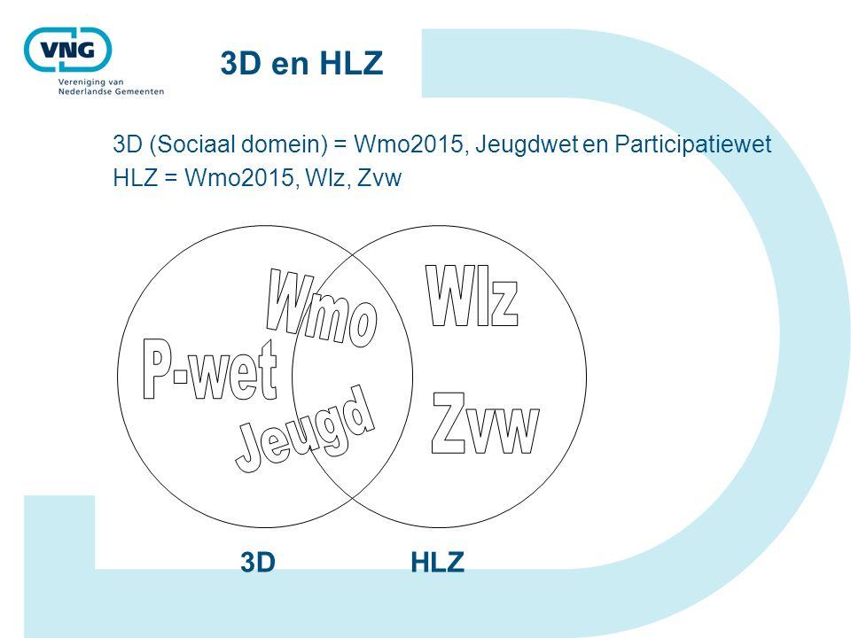 3D en HLZ 3D (Sociaal domein) = Wmo2015, Jeugdwet en Participatiewet HLZ = Wmo2015, Wlz, Zvw 3DHLZ