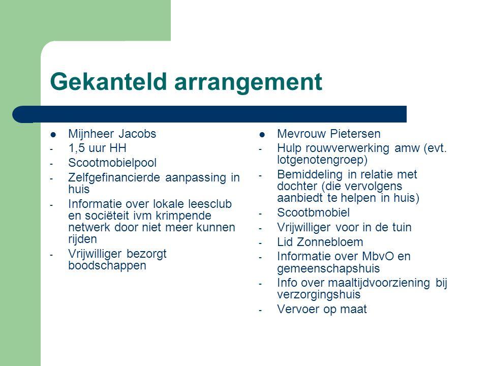 Gekanteld arrangement Mijnheer Jacobs - 1,5 uur HH - Scootmobielpool - Zelfgefinancierde aanpassing in huis - Informatie over lokale leesclub en sociëteit ivm krimpende netwerk door niet meer kunnen rijden - Vrijwilliger bezorgt boodschappen Mevrouw Pietersen - Hulp rouwverwerking amw (evt.