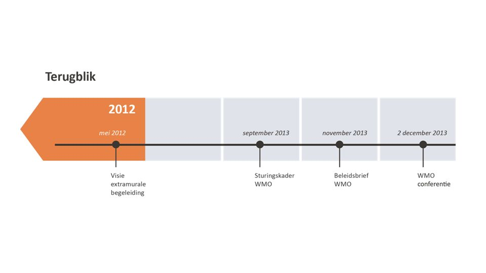 Fase 2013-2014 - onderzoek van effecten, bouwen aan netwerken en agendasetting Fase 2014-2017 - programmatische aanpak 6 hoofdopgaven: 1.passend wonen 2.herstructurering zorgvastgoed 3.passende ondersteuning in de thuissituatie 4.leefbaarheid 5.zorgpersoneel 6.gebiedsaanpak Aanpak Drechtsteden