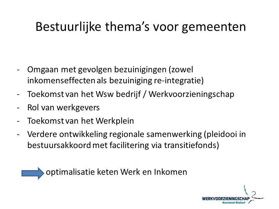 Bestuurlijke thema's voor gemeenten -Omgaan met gevolgen bezuinigingen (zowel inkomenseffecten als bezuiniging re-integratie) -Toekomst van het Wsw bedrijf / Werkvoorzieningschap -Rol van werkgevers -Toekomst van het Werkplein -Verdere ontwikkeling regionale samenwerking (pleidooi in bestuursakkoord met facilitering via transitiefonds) optimalisatie keten Werk en Inkomen