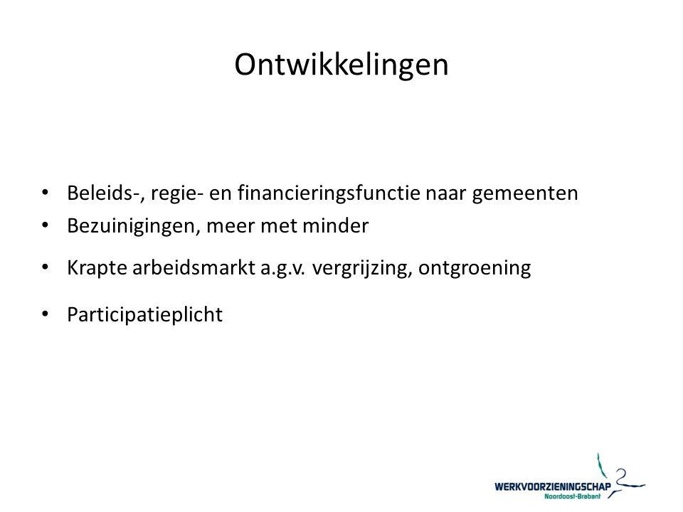 Ontwikkelingen Beleids-, regie- en financieringsfunctie naar gemeenten Bezuinigingen, meer met minder Krapte arbeidsmarkt a.g.v.