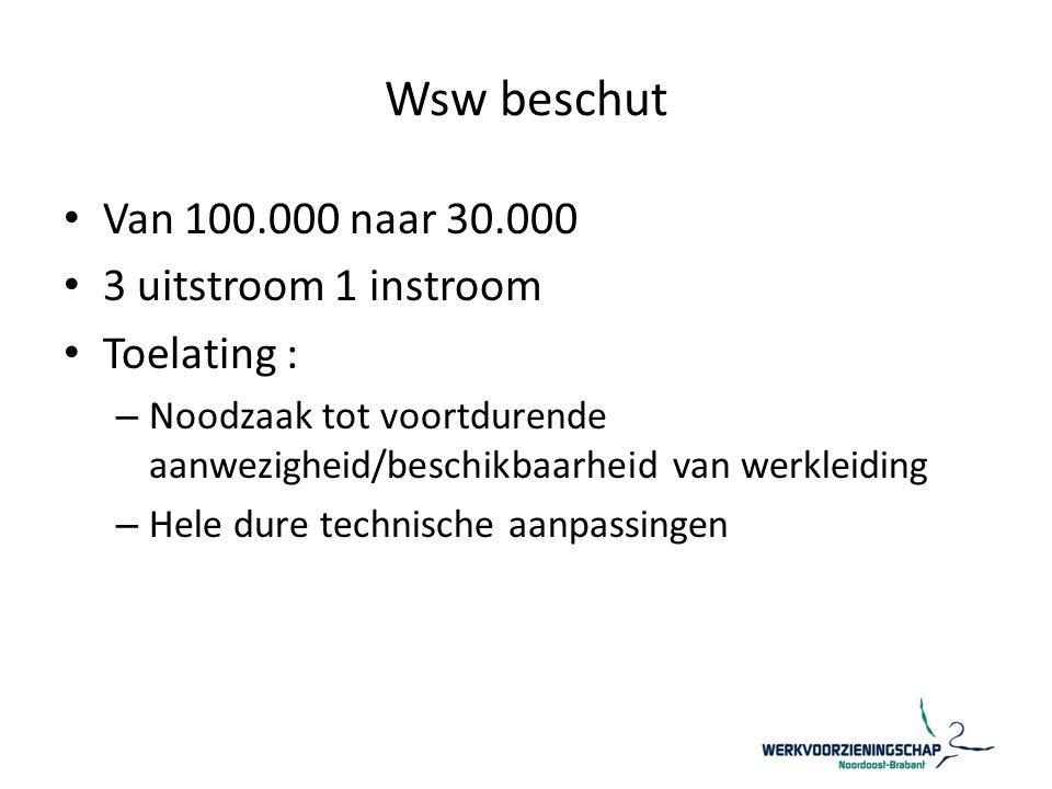 Hoofdlijnen Wet werken naar vermogen Eén regeling voor WWB/WIJ, Wsw en Wet Wajong Onafhankelijke toegangstoets Loonwaardemeting / loondispensatie Max aanvulling tot wettelijk minimum loon Huishouden inkomentoets Doelgroep NL 400.000