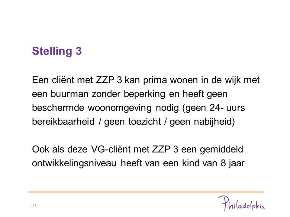 - 13 Stelling 3 Een cliënt met ZZP 3 kan prima wonen in de wijk met een buurman zonder beperking en heeft geen beschermde woonomgeving nodig (geen 24- uurs bereikbaarheid / geen toezicht / geen nabijheid) Ook als deze VG-cliënt met ZZP 3 een gemiddeld ontwikkelingsniveau heeft van een kind van 8 jaar