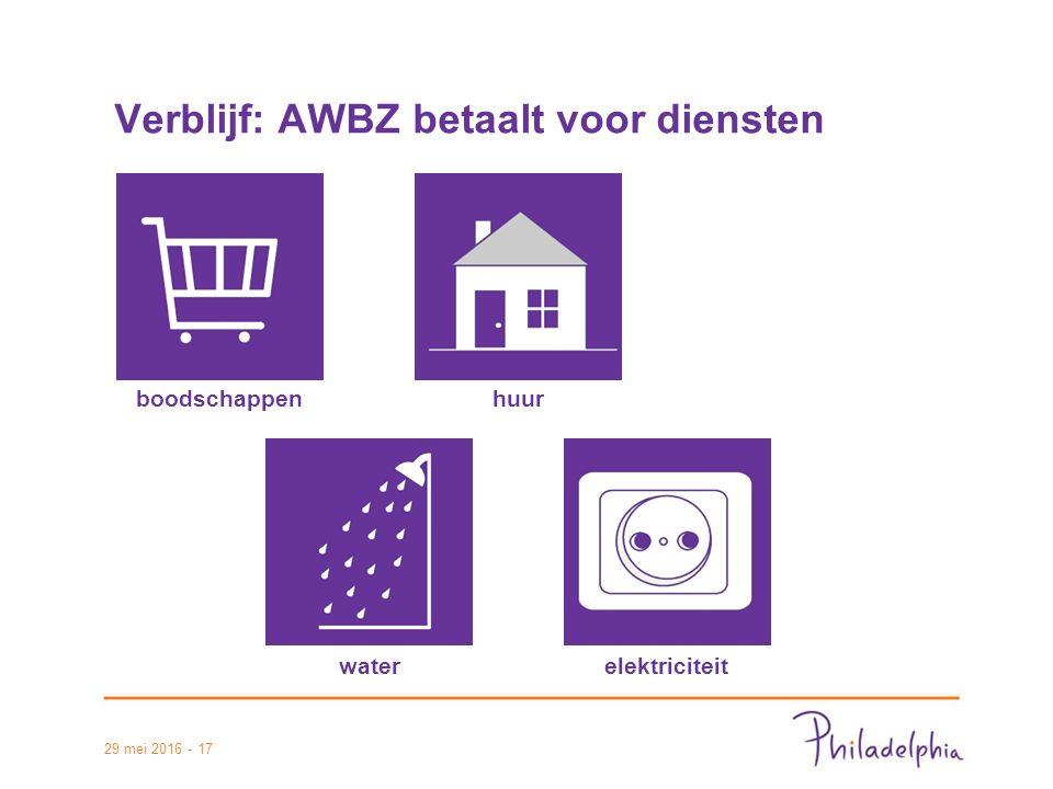 29 mei 2016 - 17 Verblijf: AWBZ betaalt voor diensten boodschappenhuur waterelektriciteit