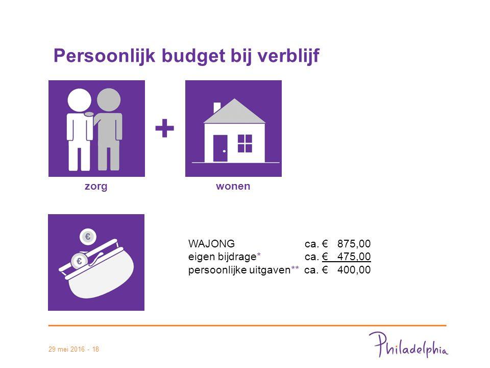 29 mei 2016 - 18 Persoonlijk budget bij verblijf + zorgwonen WAJONG ca.