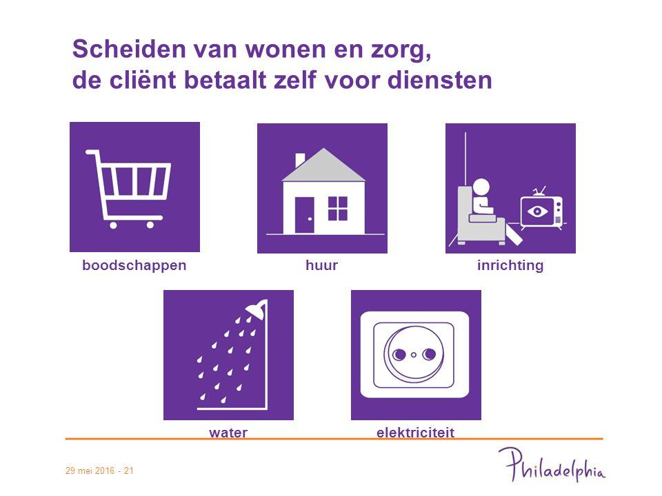 29 mei 2016 - 21 Scheiden van wonen en zorg, de cliënt betaalt zelf voor diensten boodschappenhuurinrichting waterelektriciteit