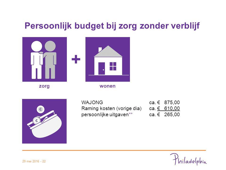 29 mei 2016 - 22 Persoonlijk budget bij zorg zonder verblijf + zorgwonen WAJONG ca.