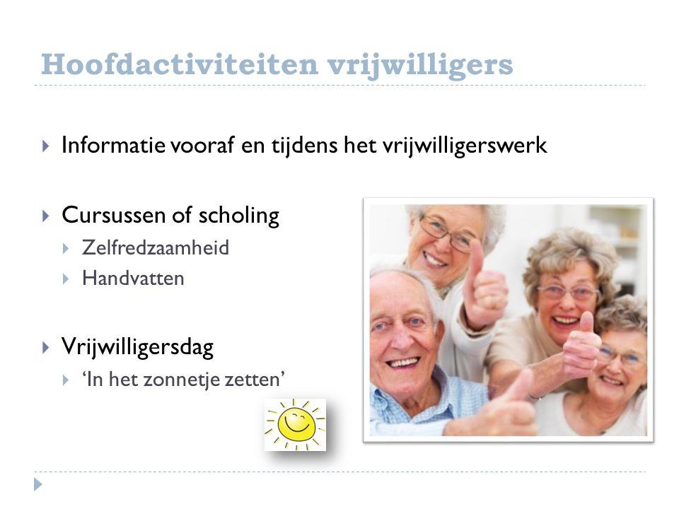 Hoofdactiviteiten vrijwilligers  Informatie vooraf en tijdens het vrijwilligerswerk  Cursussen of scholing  Zelfredzaamheid  Handvatten  Vrijwill