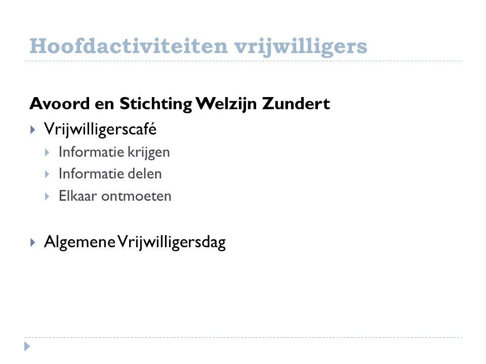 Hoofdactiviteiten vrijwilligers Avoord en Stichting Welzijn Zundert  Vrijwilligerscafé  Informatie krijgen  Informatie delen  Elkaar ontmoeten  Algemene Vrijwilligersdag