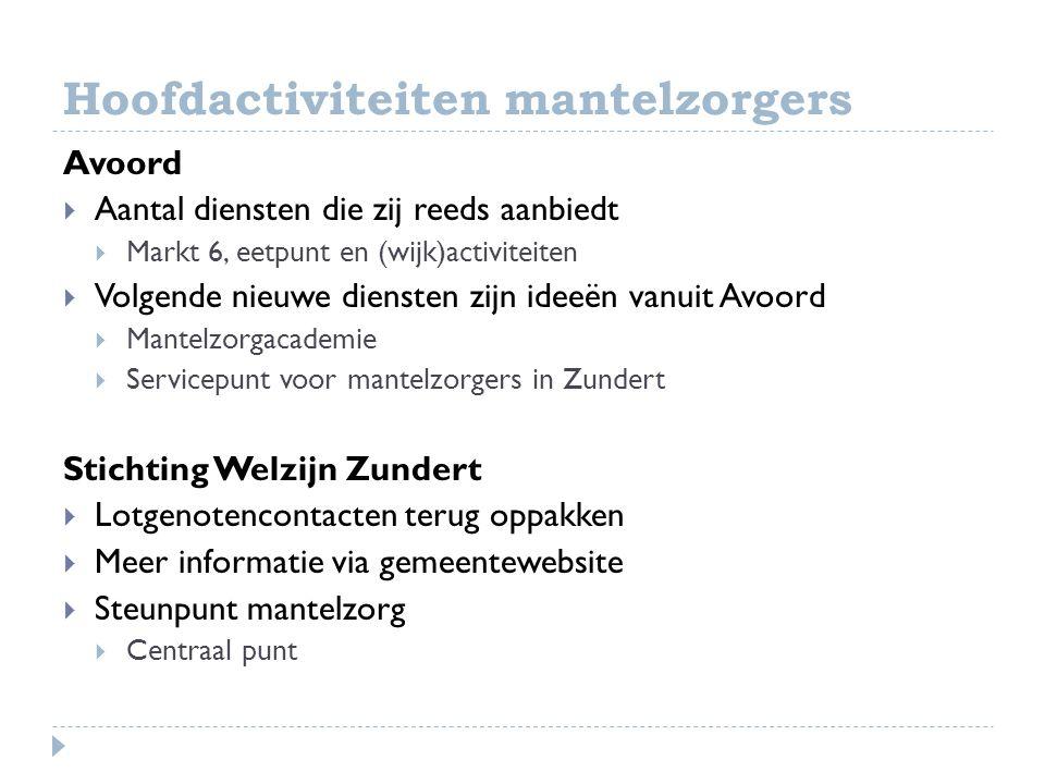 Hoofdactiviteiten mantelzorgers Avoord  Aantal diensten die zij reeds aanbiedt  Markt 6, eetpunt en (wijk)activiteiten  Volgende nieuwe diensten zi