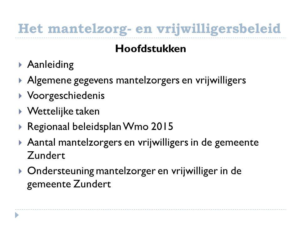 Het mantelzorg- en vrijwilligersbeleid Hoofdstukken  Aanleiding  Algemene gegevens mantelzorgers en vrijwilligers  Voorgeschiedenis  Wettelijke ta