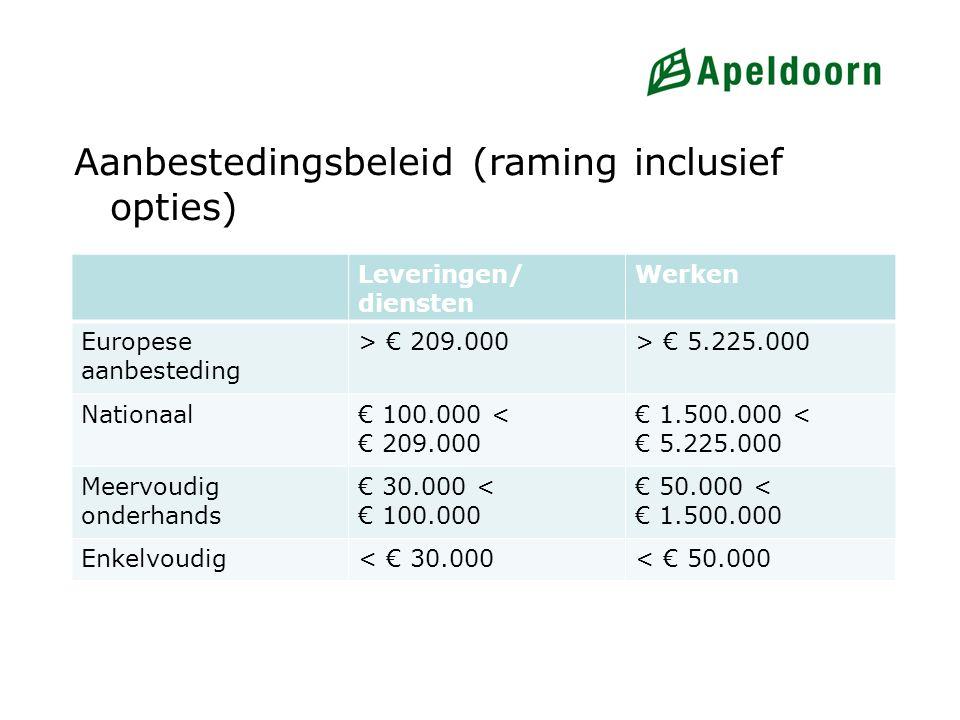 Aanbestedingsbeleid (raming inclusief opties) Leveringen/ diensten Werken Europese aanbesteding > € 209.000> € 5.225.000 Nationaal€ 100.000 < € 209.00