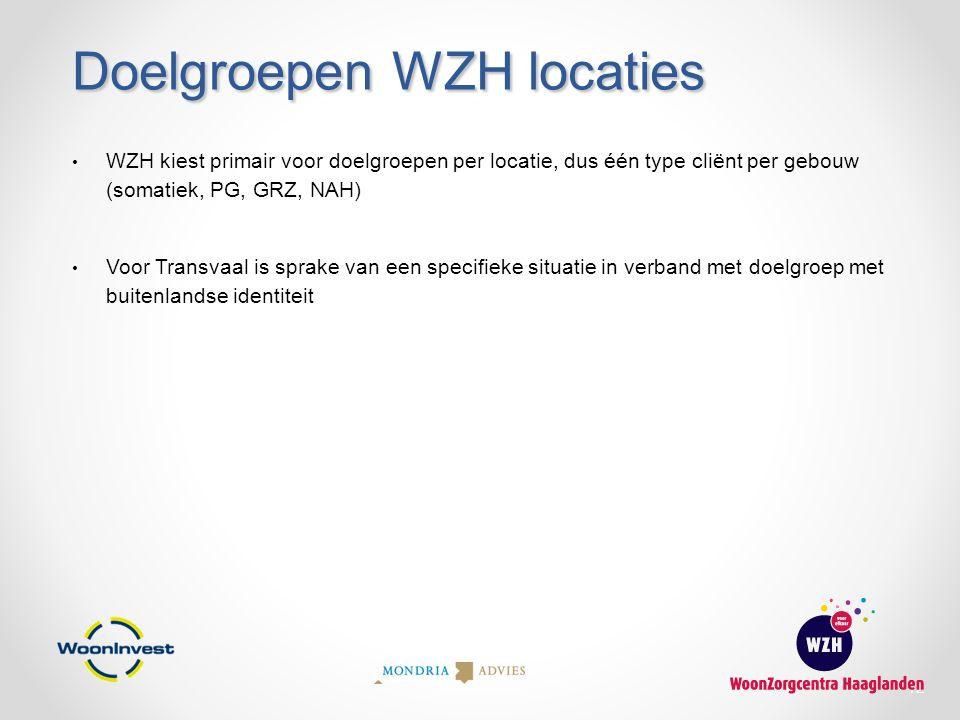 Doelgroepen WZH locaties 12 WZH kiest primair voor doelgroepen per locatie, dus één type cliënt per gebouw (somatiek, PG, GRZ, NAH) Voor Transvaal is sprake van een specifieke situatie in verband met doelgroep met buitenlandse identiteit