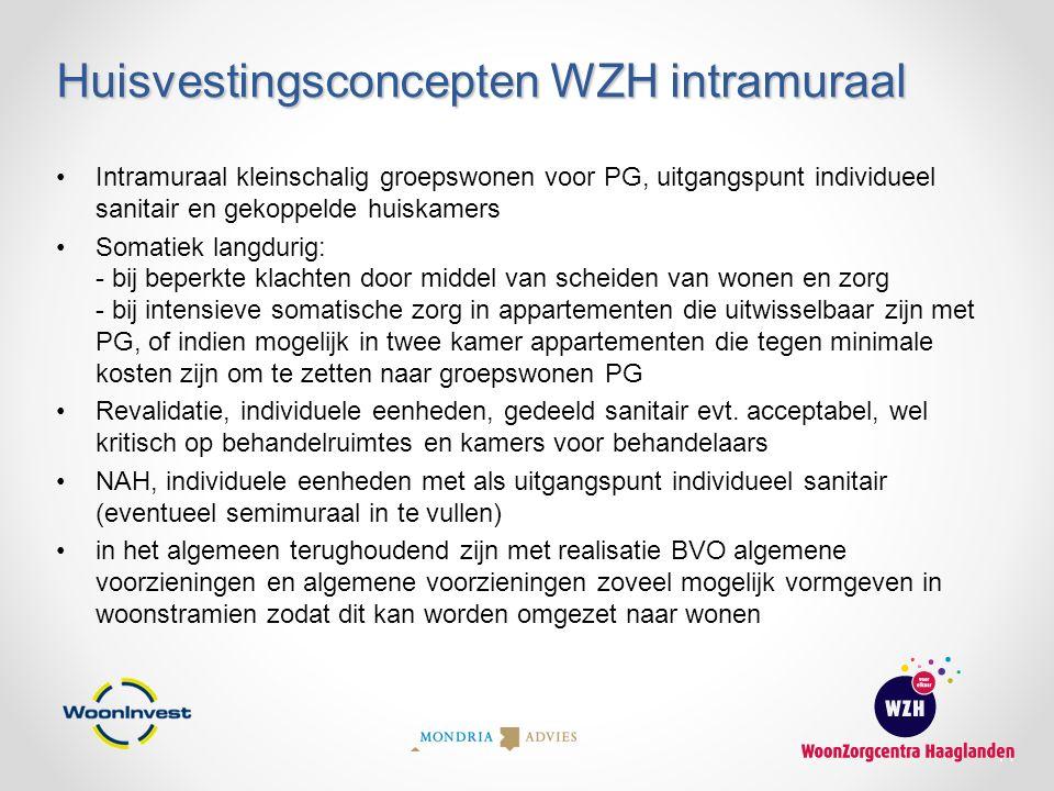 Huisvestingsconcepten WZH intramuraal Intramuraal kleinschalig groepswonen voor PG, uitgangspunt individueel sanitair en gekoppelde huiskamers Somatie